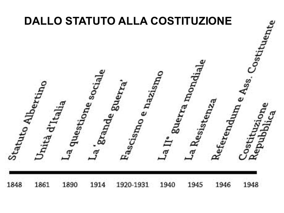 DALLO STATUTO ALLA COSTITUZIONE