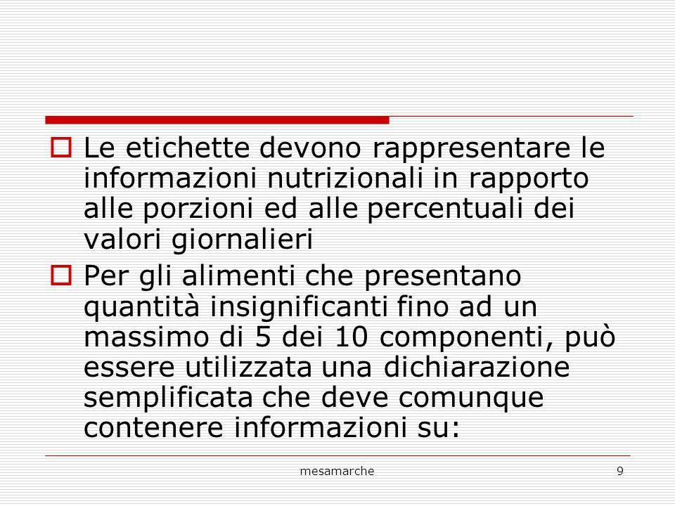 mesamarche9 Le etichette devono rappresentare le informazioni nutrizionali in rapporto alle porzioni ed alle percentuali dei valori giornalieri Per gl
