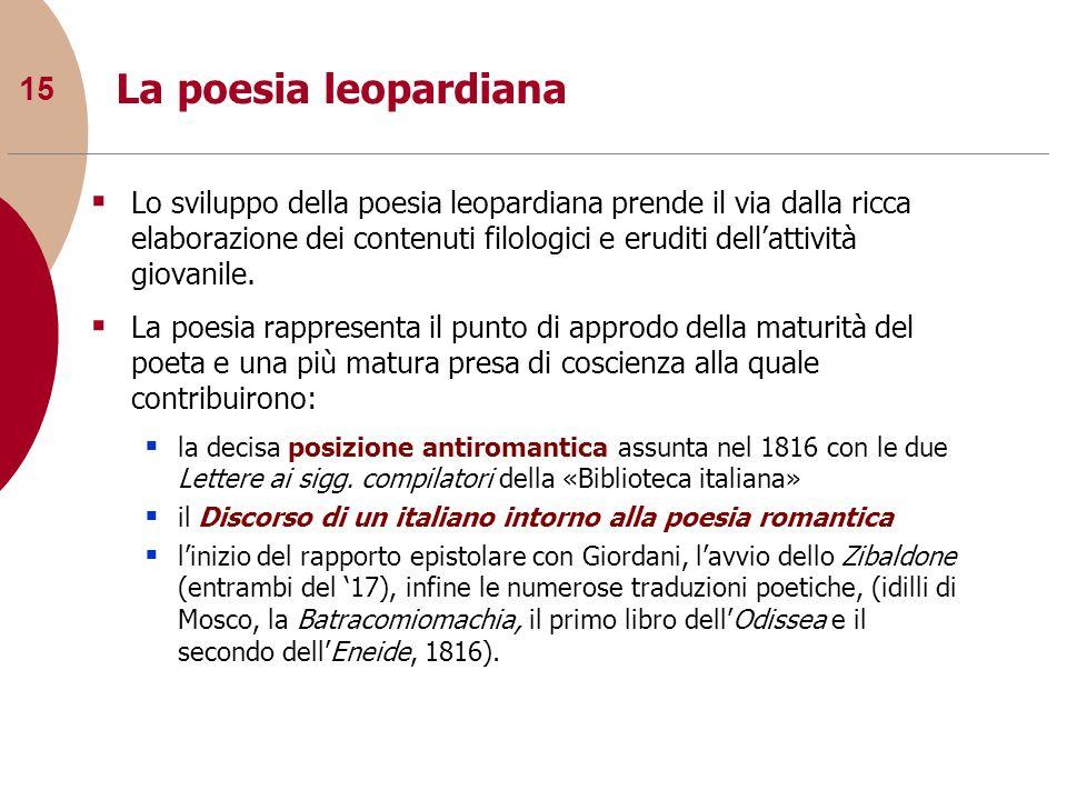 15 La poesia leopardiana Lo sviluppo della poesia leopardiana prende il via dalla ricca elaborazione dei contenuti filologici e eruditi dellattività g