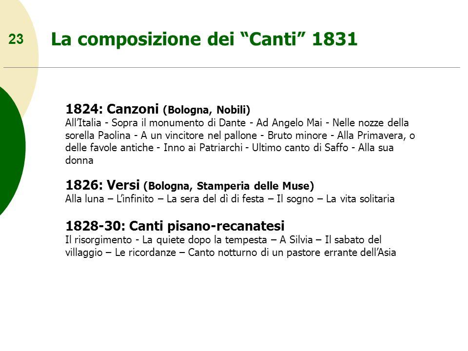 23 La composizione dei Canti 1831 1824: Canzoni (Bologna, Nobili) AllItalia - Sopra il monumento di Dante - Ad Angelo Mai - Nelle nozze della sorella