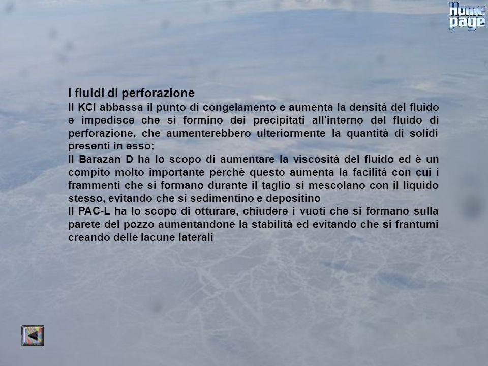 I fluidi di perforazione Il KCl abbassa il punto di congelamento e aumenta la densità del fluido e impedisce che si formino dei precipitati all'intern