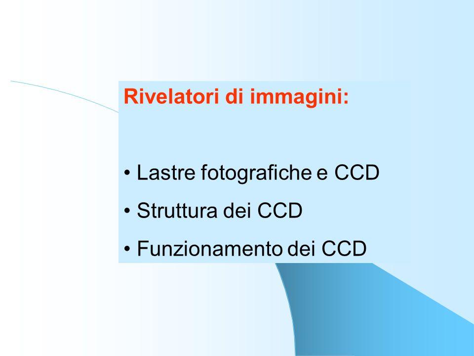 Rivelatori di immagini: Lastre fotografiche e CCD Struttura dei CCD Funzionamento dei CCD