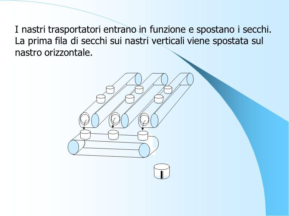 I nastri trasportatori entrano in funzione e spostano i secchi. La prima fila di secchi sui nastri verticali viene spostata sul nastro orizzontale.