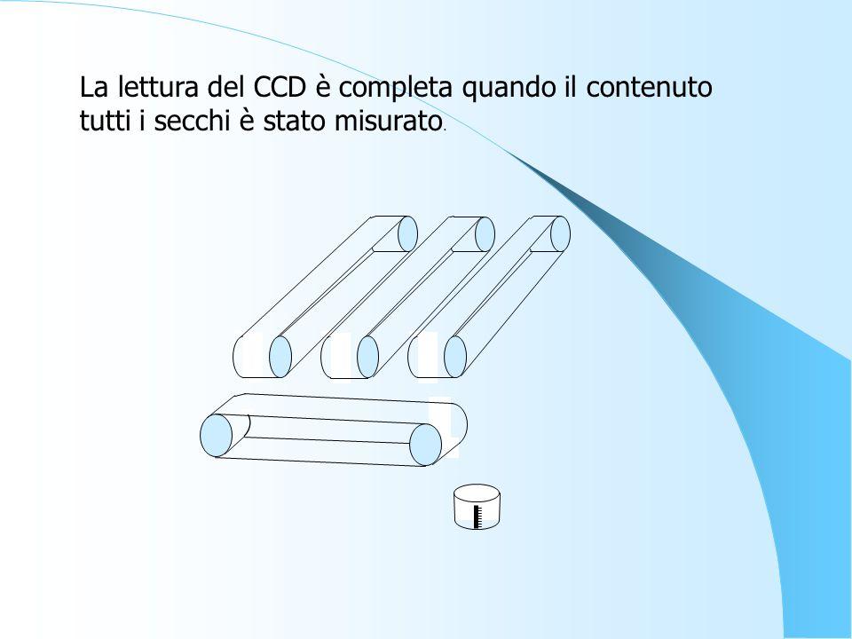 La lettura del CCD è completa quando il contenuto tutti i secchi è stato misurato.