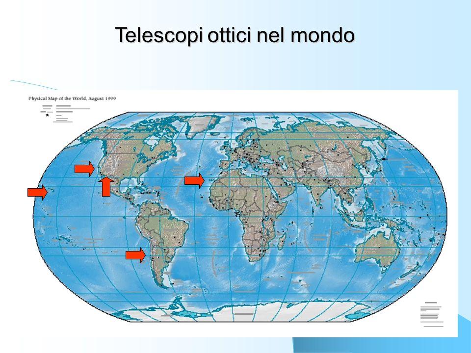 Telescopi ottici nel mondo