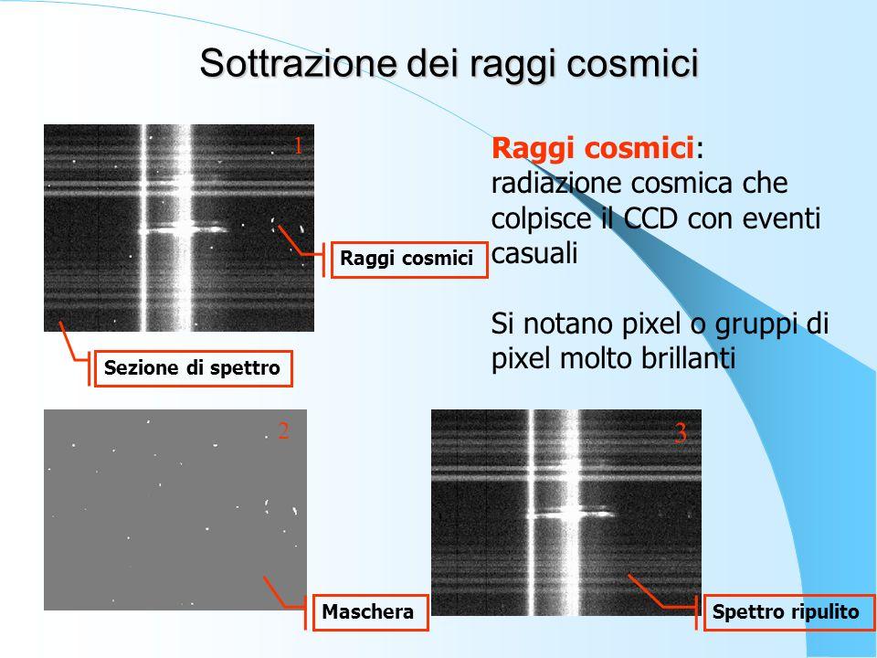 Sottrazione dei raggi cosmici Raggi cosmici: radiazione cosmica che colpisce il CCD con eventi casuali Si notano pixel o gruppi di pixel molto brillan