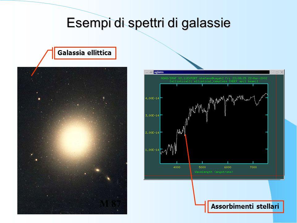 Esempi di spettri di galassie M 87 Galassia ellittica Assorbimenti stellari