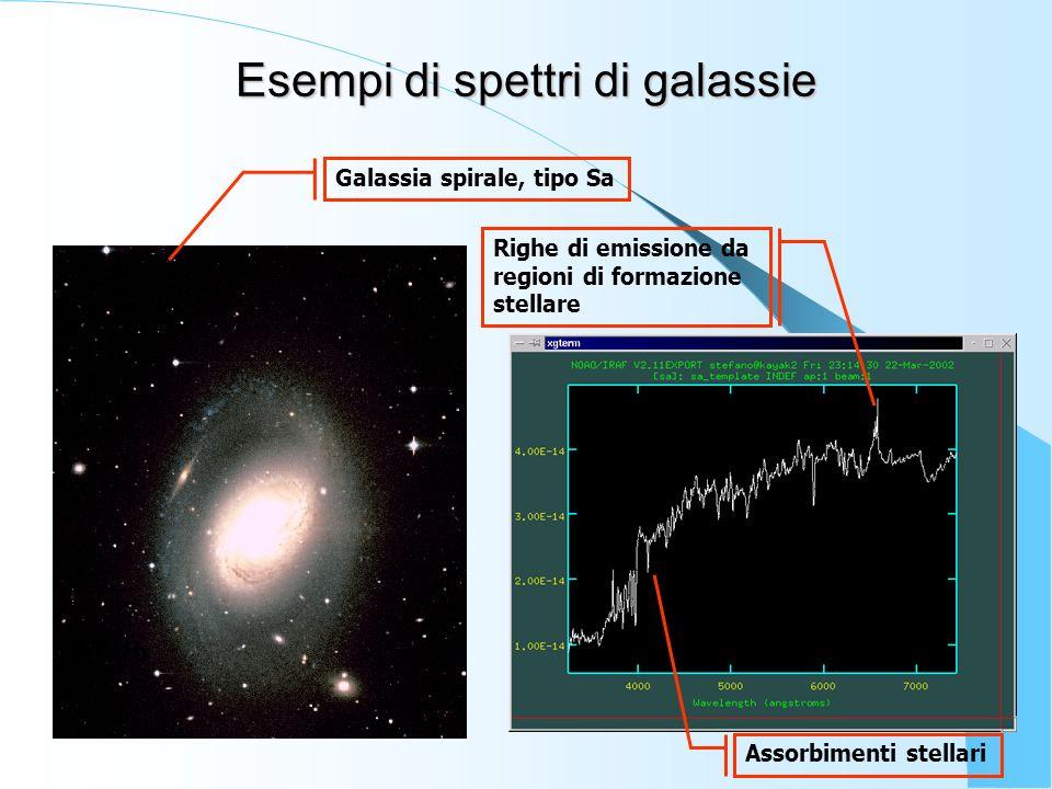 M 96 Galassia spirale, tipo Sa Esempi di spettri di galassie Righe di emissione da regioni di formazione stellare Assorbimenti stellari