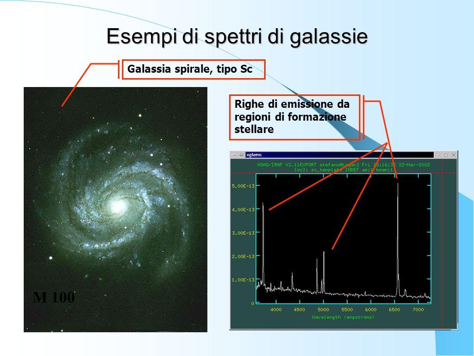 M 100 Galassia spirale, tipo Sc Righe di emissione da regioni di formazione stellare Esempi di spettri di galassie