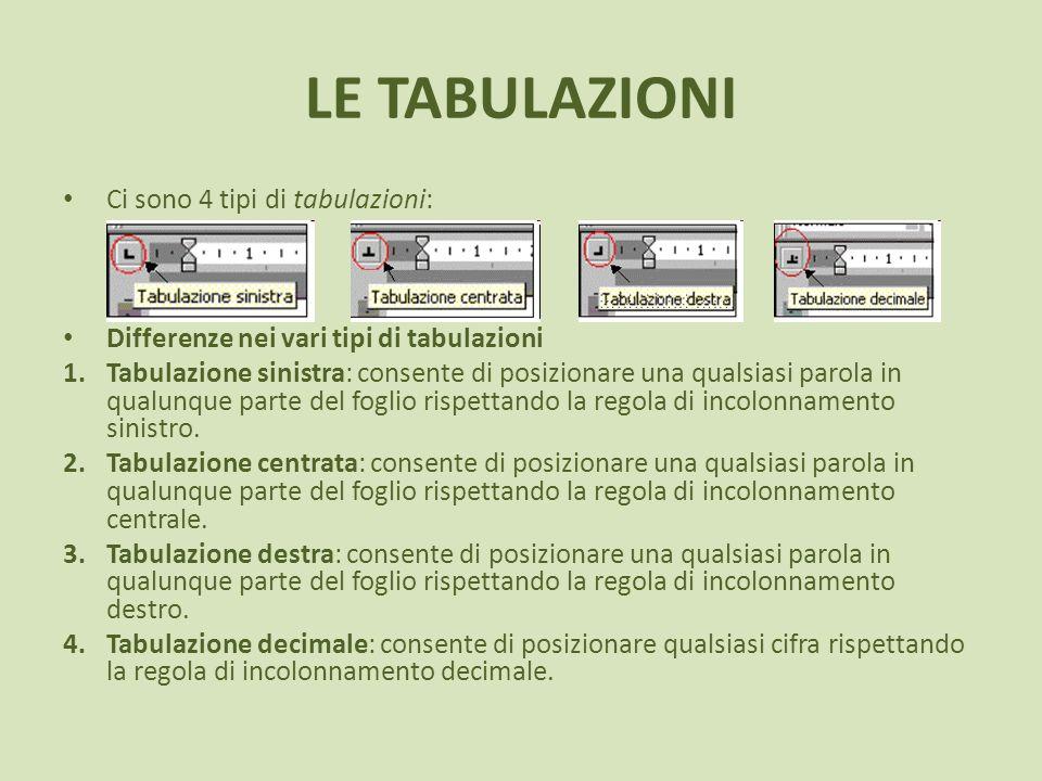 LE TABULAZIONI Ci sono 4 tipi di tabulazioni: Differenze nei vari tipi di tabulazioni 1.Tabulazione sinistra: consente di posizionare una qualsiasi pa