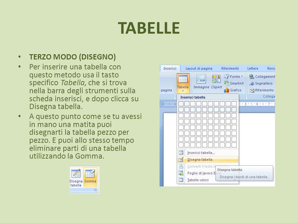 TABELLE TERZO MODO (DISEGNO) Per inserire una tabella con questo metodo usa il tasto specifico Tabella, che si trova nella barra degli strumenti sulla