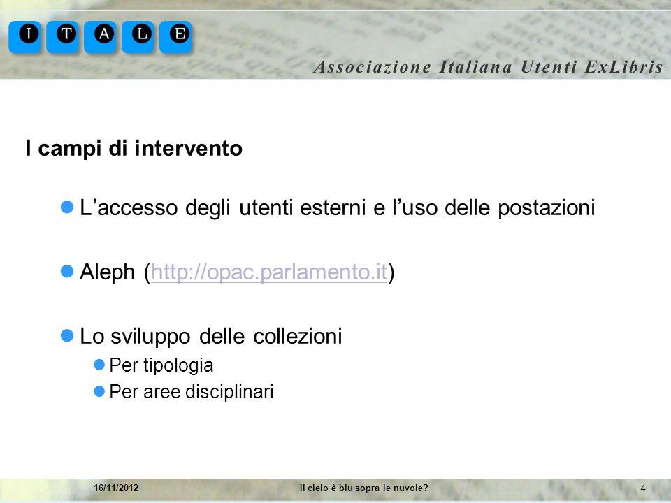 416/11/2012Il cielo è blu sopra le nuvole? I campi di intervento Laccesso degli utenti esterni e luso delle postazioni Aleph (http://opac.parlamento.i