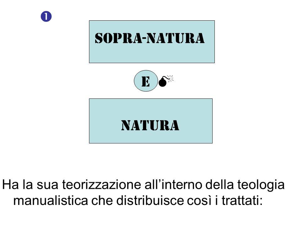 Sopra-natura E natura Ha la sua teorizzazione allinterno della teologia manualistica che distribuisce così i trattati: