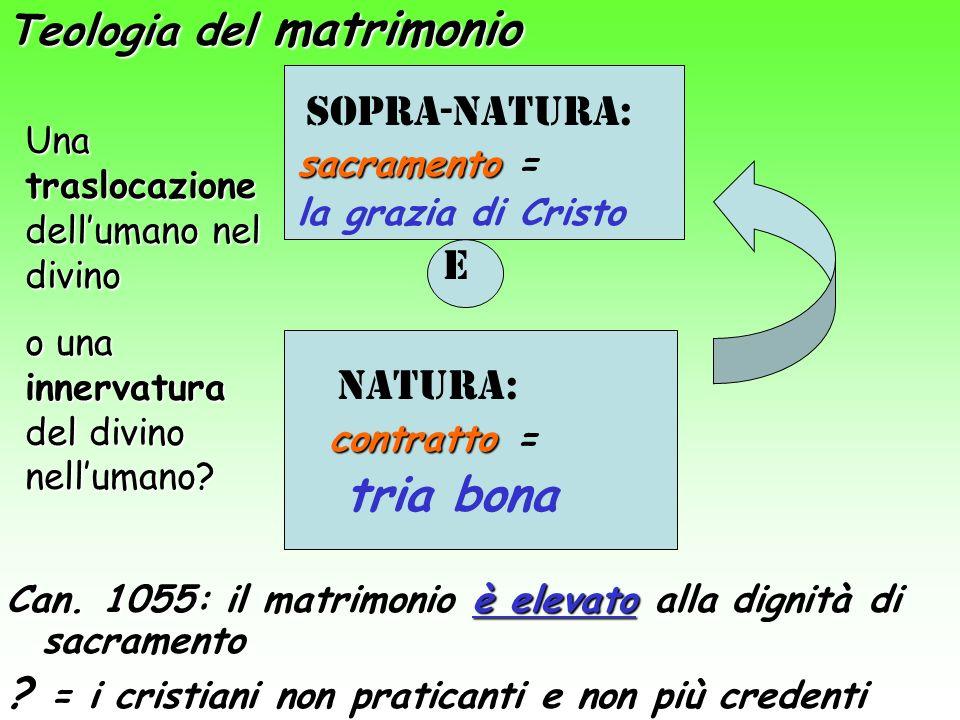 Teologia del matrimonio Sopra-natura: sacramento sacramento = la grazia di Cristo e natura: contratto contratto = tria bona Can. 1055è elevato Can. 10