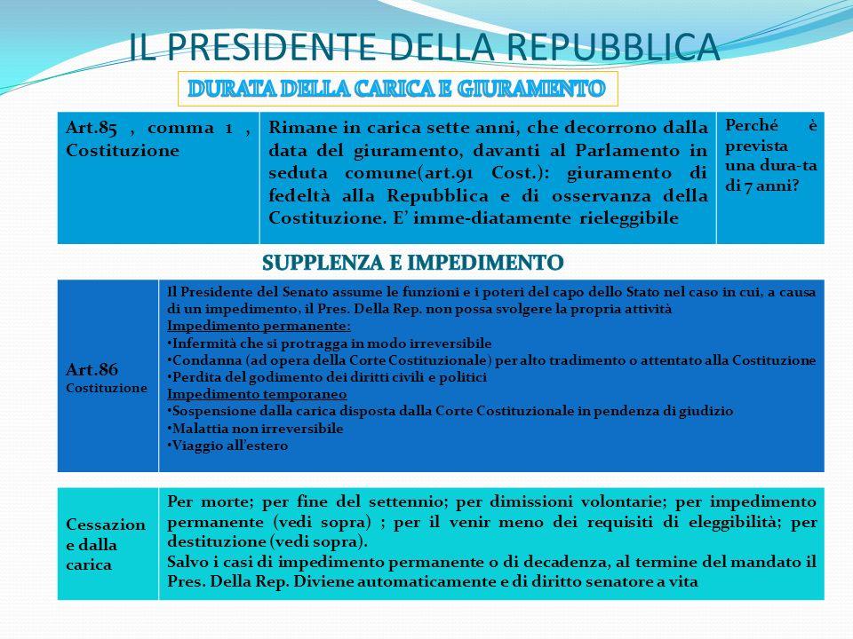 IL PRESIDENTE DELLA REPUBBLICA Art.85, comma 1, Costituzione Rimane in carica sette anni, che decorrono dalla data del giuramento, davanti al Parlamento in seduta comune(art.91 Cost.): giuramento di fedeltà alla Repubblica e di osservanza della Costituzione.