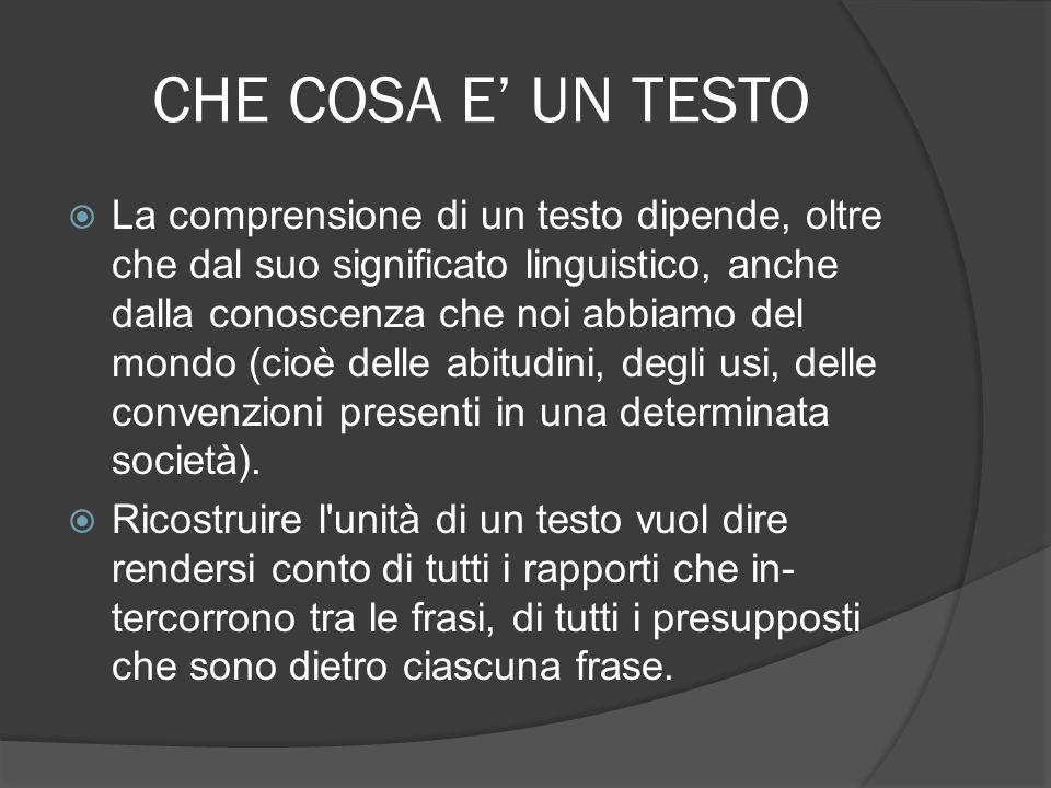 CHE COSA E UN TESTO La comprensione di un testo dipende, oltre che dal suo significato linguistico, anche dalla conoscenza che noi abbiamo del mondo (