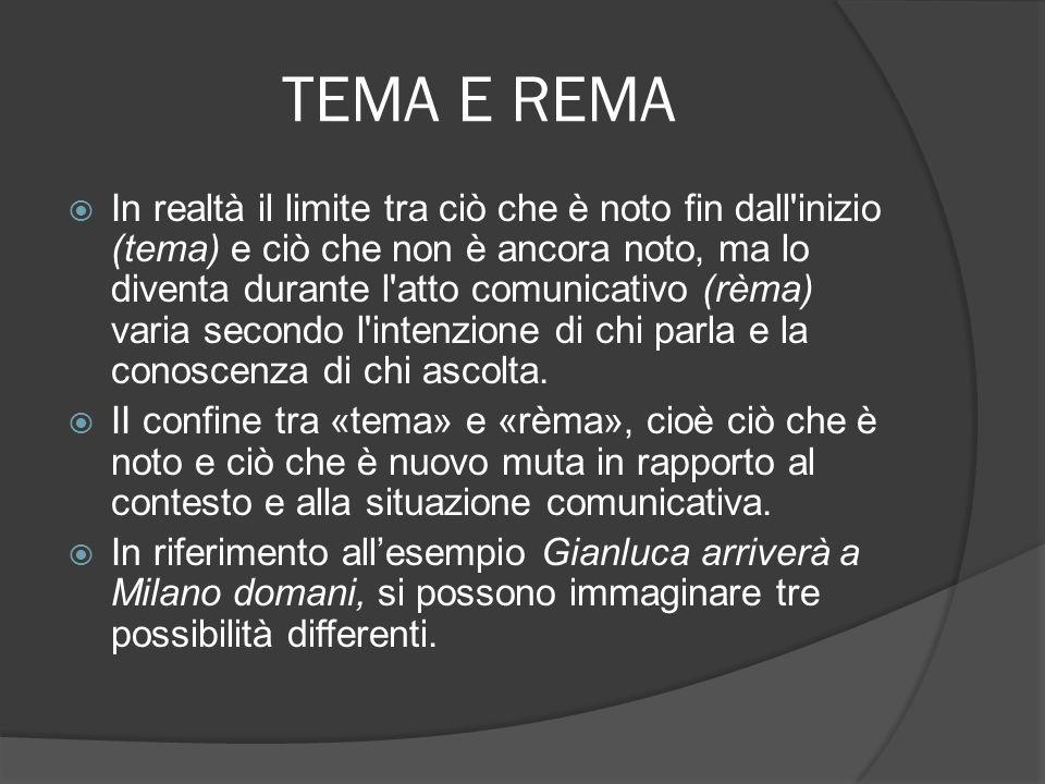 TEMA E REMA In realtà il limite tra ciò che è noto fin dall'inizio (tema) e ciò che non è ancora noto, ma lo diventa durante l'atto comunicativo (rèm