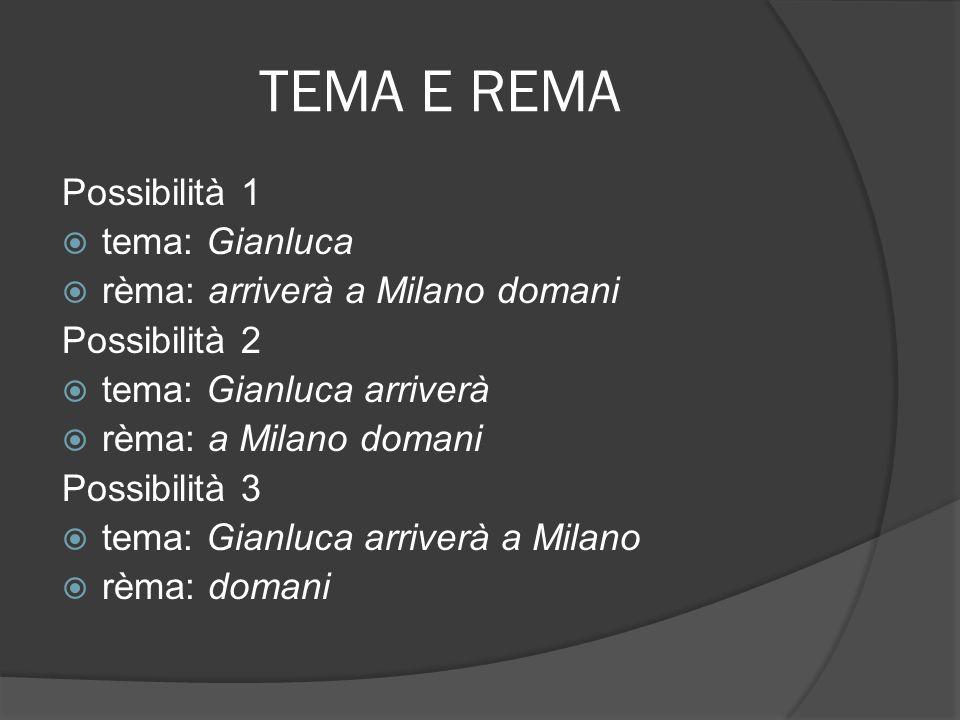 TEMA E REMA Possibilità 1 tema: Gianluca rèma: arriverà a Milano domani Possibilità 2 tema: Gianluca arriverà rèma: a Milano domani Possibilità 3 tema