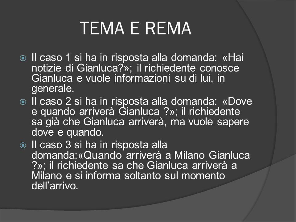 TEMA E REMA Il caso 1 si ha in risposta alla domanda: «Hai notizie di Gianluca?»; il richiedente conosce Gianluca e vuole informazioni su di lui, in