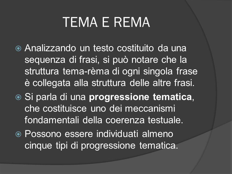 TEMA E REMA Analizzando un testo costituito da una sequenza di frasi, si può notare che la struttura tema-rèma di ogni singola frase è collegata alla