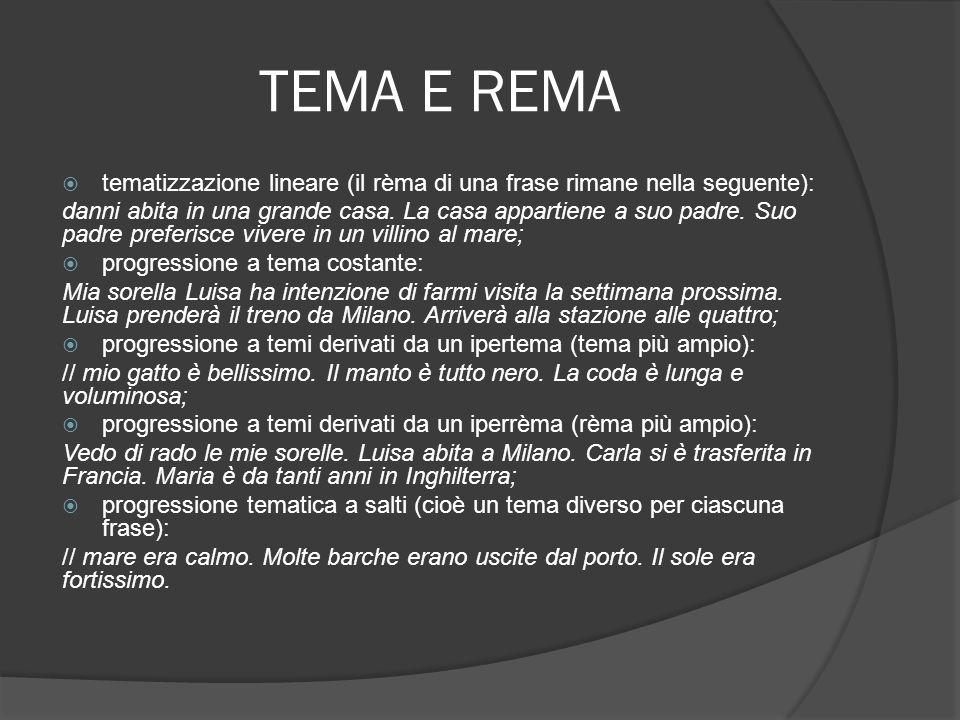 TEMA E REMA tematizzazione lineare (il rèma di una frase rimane nella seguente): danni abita in una grande casa. La casa appartiene a suo padre. Suo p
