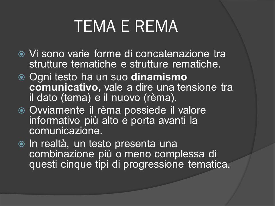 TEMA E REMA Vi sono varie forme di concatenazione tra strutture tematiche e strutture rematiche. Ogni testo ha un suo dinamismo comunicativo, vale a d