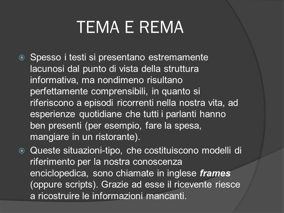 TEMA E REMA Spesso i testi si presentano estremamente lacunosi dal punto di vista della struttura informativa, ma nondimeno risultano perfettamente co