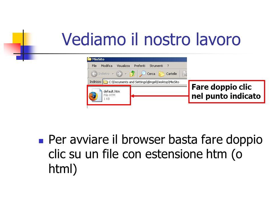 Vediamo il nostro lavoro Per avviare il browser basta fare doppio clic su un file con estensione htm (o html) Fare doppio clic nel punto indicato