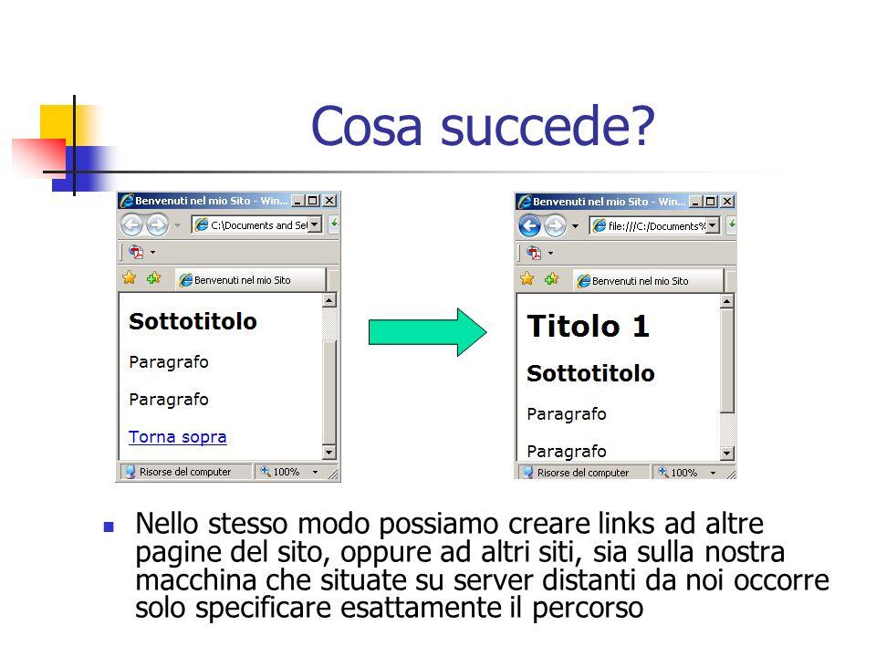 Cosa succede? Nello stesso modo possiamo creare links ad altre pagine del sito, oppure ad altri siti, sia sulla nostra macchina che situate su server