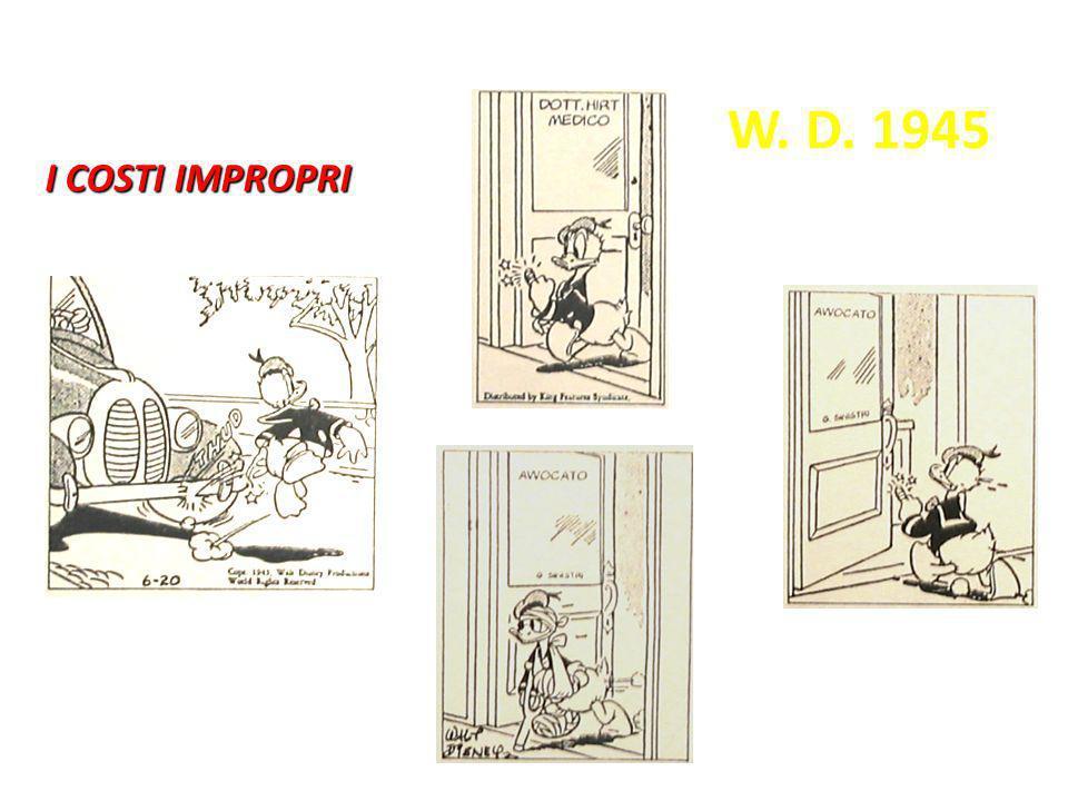 I danni alla persona I COSTI IMPROPRI W. D. 1945