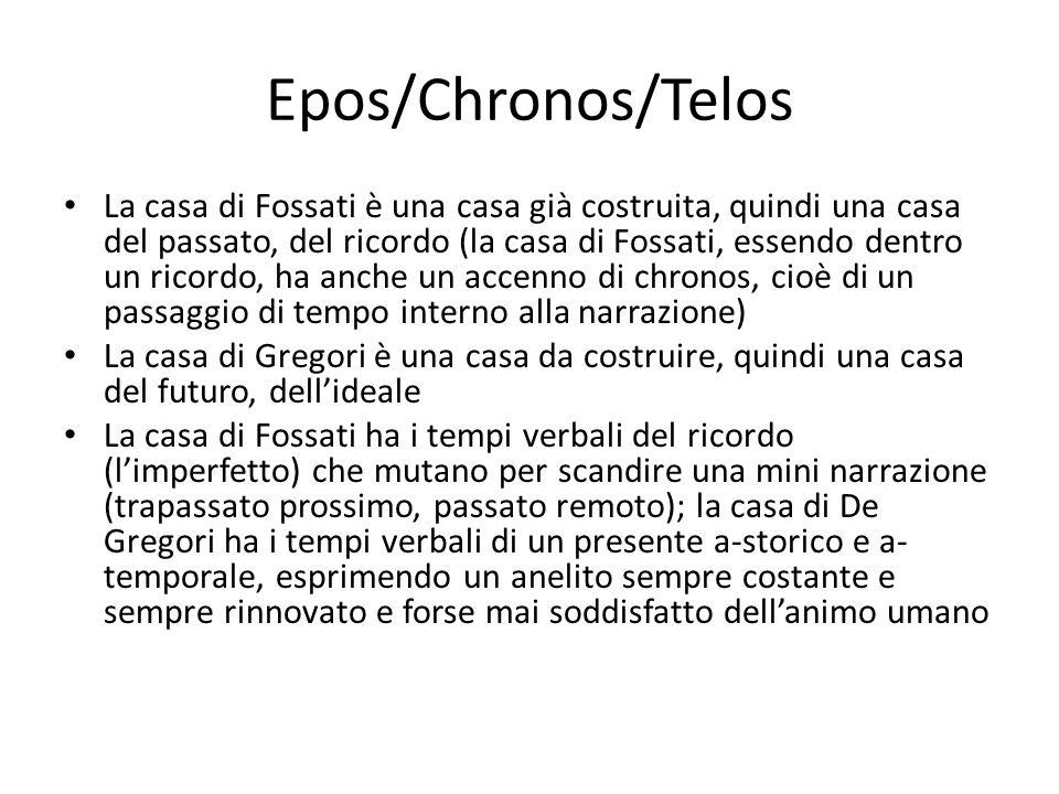 Epos/Chronos/Telos La casa di Fossati è una casa già costruita, quindi una casa del passato, del ricordo (la casa di Fossati, essendo dentro un ricord