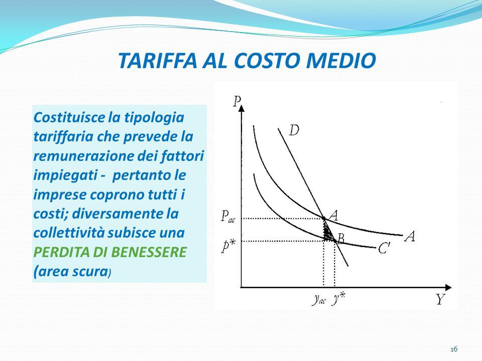TARIFFA AL COSTO MEDIO Costituisce la tipologia tariffaria che prevede la remunerazione dei fattori impiegati - pertanto le imprese coprono tutti i costi; diversamente la collettività subisce una PERDITA DI BENESSERE (area scura ) 16