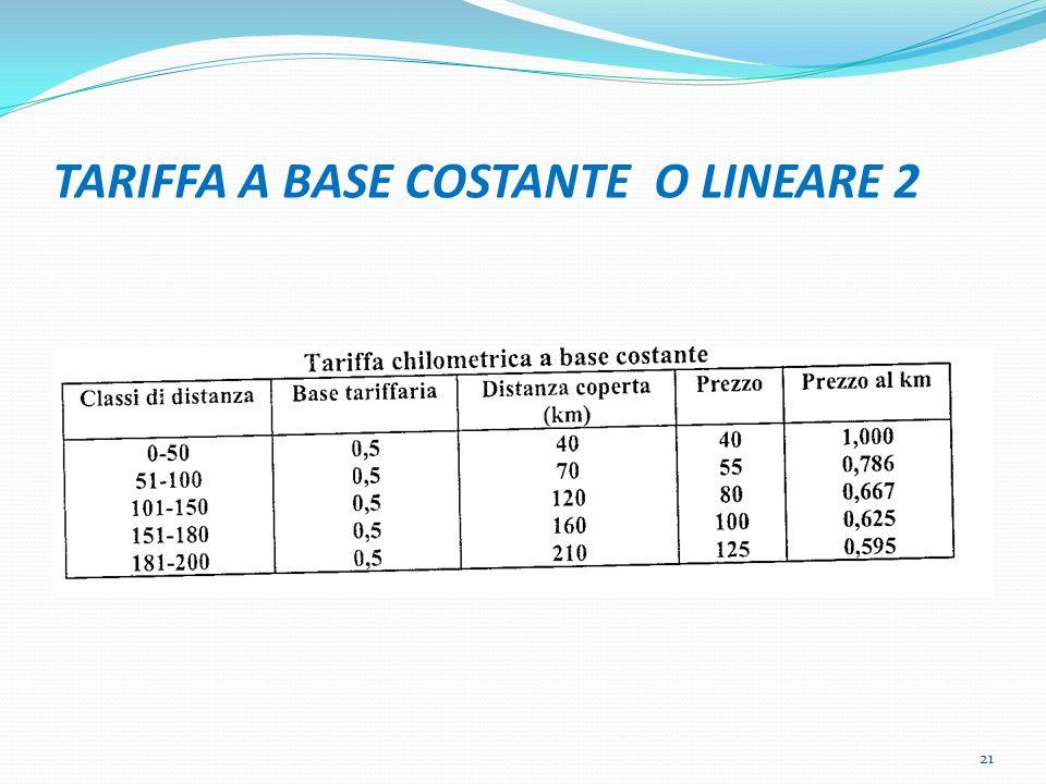 TARIFFA A BASE COSTANTE O LINEARE 2 21