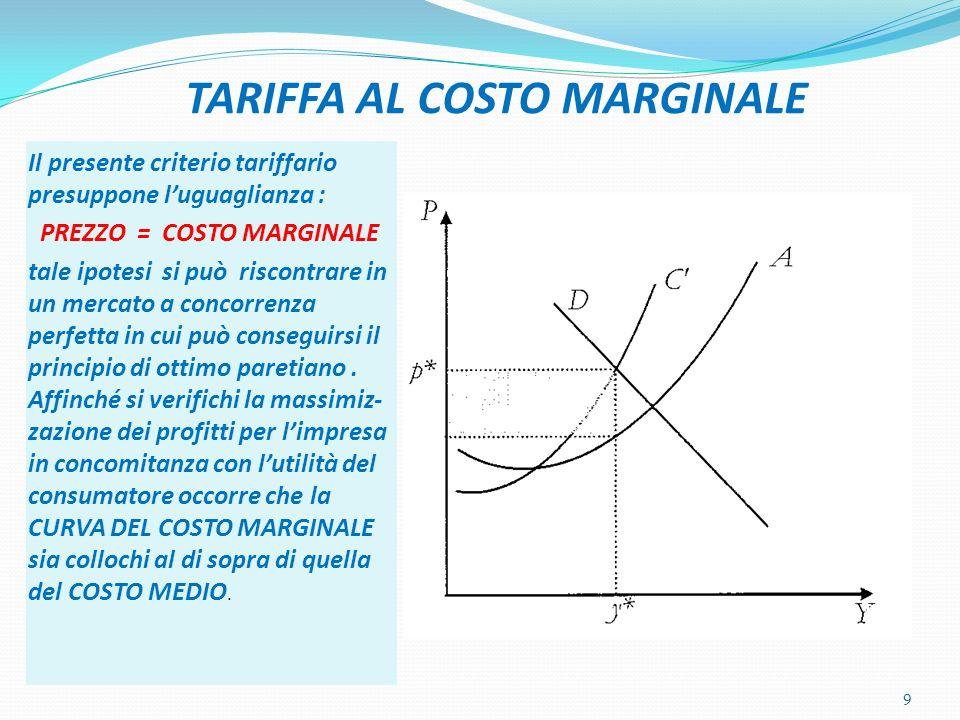 TARIFFA AL COSTO MARGINALE Il presente criterio tariffario presuppone luguaglianza : PREZZO = COSTO MARGINALE tale ipotesi si può riscontrare in un mercato a concorrenza perfetta in cui può conseguirsi il principio di ottimo paretiano.