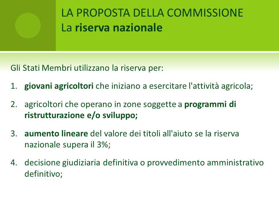 LA PROPOSTA DELLA COMMISSIONE La riserva nazionale Gli Stati Membri utilizzano la riserva per: 1. giovani agricoltori che iniziano a esercitare l'atti