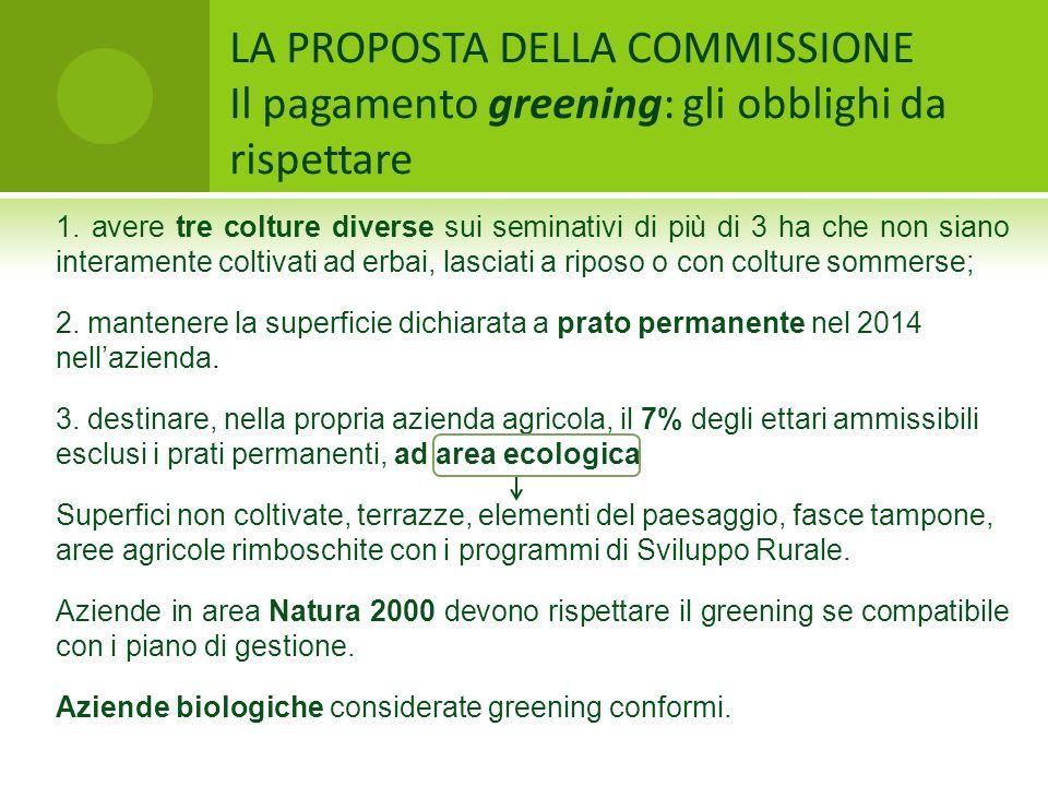 LA PROPOSTA DELLA COMMISSIONE Il pagamento greening: gli obblighi da rispettare 1. avere tre colture diverse sui seminativi di più di 3 ha che non sia