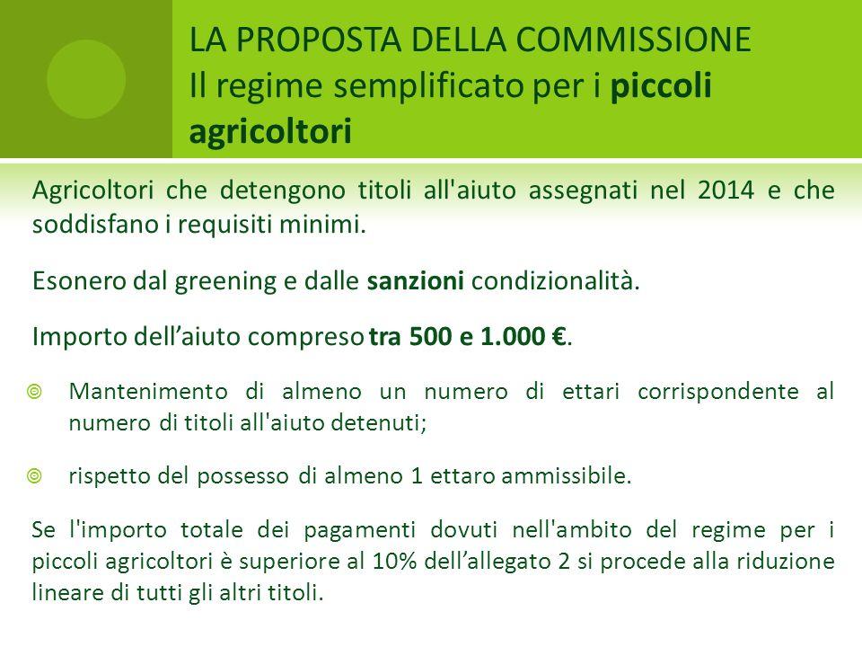 LA PROPOSTA DELLA COMMISSIONE Il regime semplificato per i piccoli agricoltori Agricoltori che detengono titoli all'aiuto assegnati nel 2014 e che sod