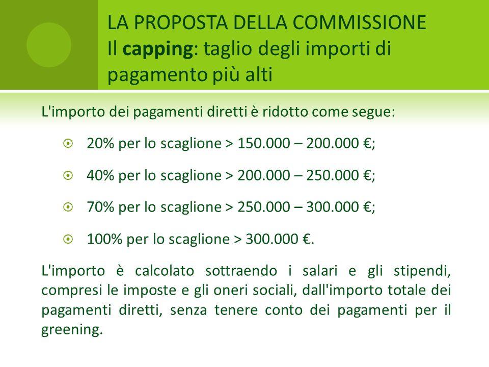 LA PROPOSTA DELLA COMMISSIONE Il capping: taglio degli importi di pagamento più alti L'importo dei pagamenti diretti è ridotto come segue: 20% per lo