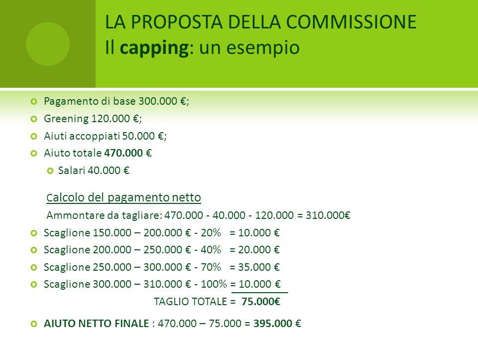 LA PROPOSTA DELLA COMMISSIONE Il capping: un esempio Pagamento di base 300.000 ; Greening 120.000 ; Aiuti accoppiati 50.000 ; Aiuto totale 470.000 Sal