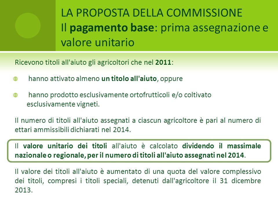 LA PROPOSTA DELLA COMMISSIONE Il pagamento base: prima assegnazione e valore unitario Ricevono titoli all'aiuto gli agricoltori che nel 2011: hanno at