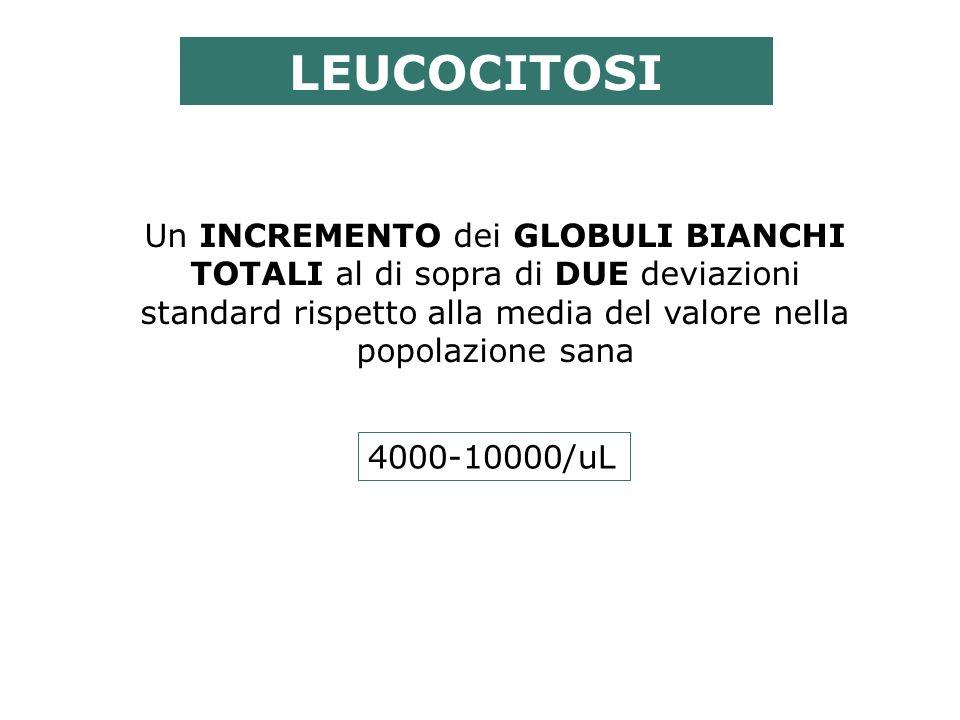 Un INCREMENTO dei GLOBULI BIANCHI TOTALI al di sopra di DUE deviazioni standard rispetto alla media del valore nella popolazione sana LEUCOCITOSI 4000-10000/uL