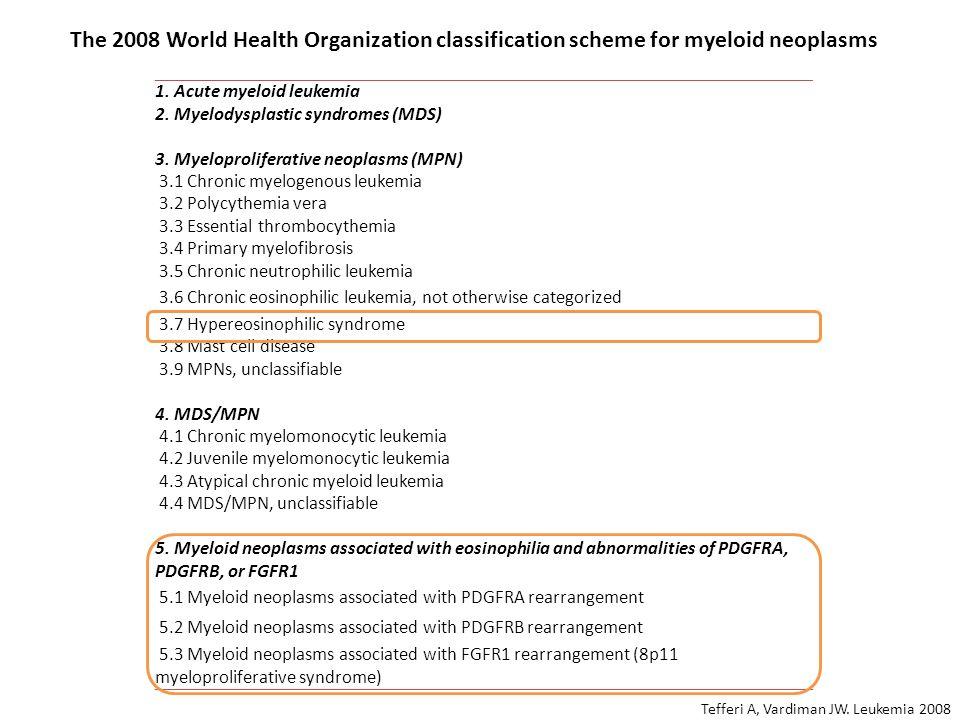 1.Acute myeloid leukemia 2. Myelodysplastic syndromes (MDS) 3.
