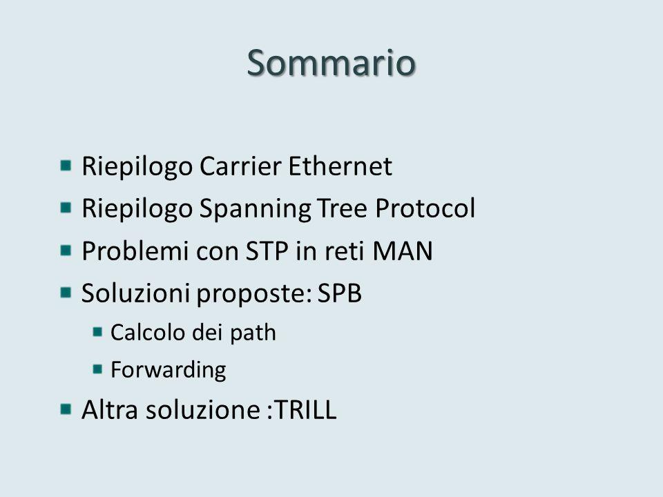 Sommario Riepilogo Carrier Ethernet Riepilogo Spanning Tree Protocol Problemi con STP in reti MAN Soluzioni proposte: SPB Calcolo dei path Forwarding Altra soluzione :TRILL