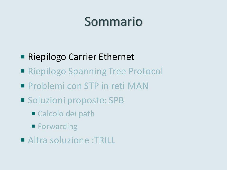 IS-IS IS-IS is the Intermediate System to Intermediate System intra-domain routing protocol Usato per il calcolo dei path allinterno della rete Disegnato originariamente per OSI routing Facilmente estensibile