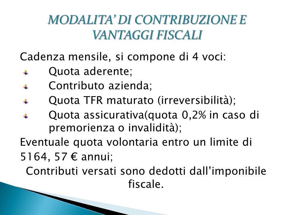 Cadenza mensile, si compone di 4 voci: Quota aderente; Contributo azienda; Quota TFR maturato (irreversibilità); Quota assicurativa(quota 0,2% in caso