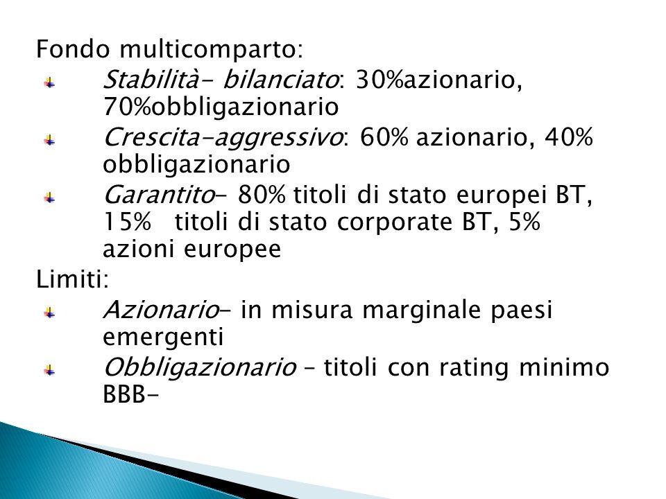Fondo multicomparto: Stabilità- bilanciato: 30%azionario, 70%obbligazionario Crescita-aggressivo: 60% azionario, 40% obbligazionario Garantito- 80% ti