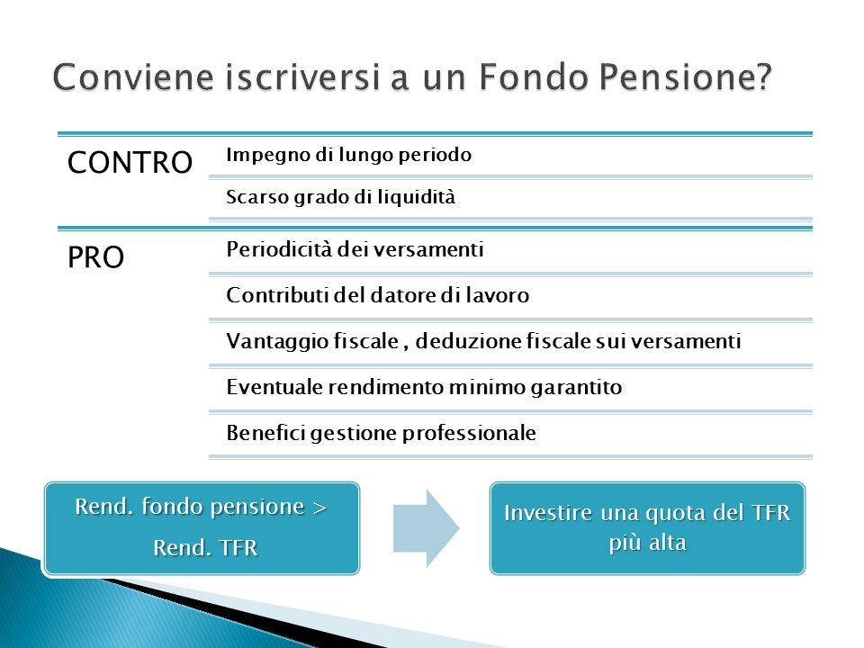 CONTRO Impegno di lungo periodo Scarso grado di liquidità PRO Periodicità dei versamenti Contributi del datore di lavoro Vantaggio fiscale, deduzione