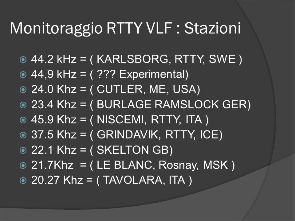Monitoraggio RTTY VLF : Stazioni 44.2 kHz = ( KARLSBORG, RTTY, SWE ) 44,9 kHz = ( ??? Experimental) 24.0 Khz = ( CUTLER, ME, USA) 23.4 Khz = ( BURLAGE