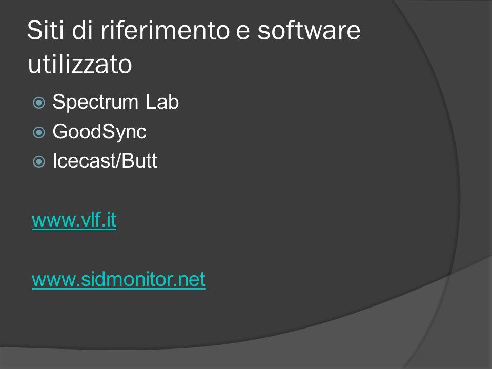 Siti di riferimento e software utilizzato Spectrum Lab GoodSync Icecast/Butt www.vlf.it www.sidmonitor.net