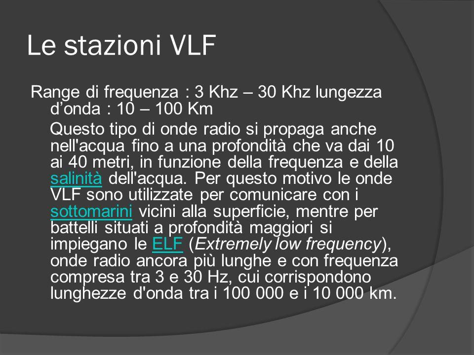 Le stazioni VLF Range di frequenza : 3 Khz – 30 Khz lungezza donda : 10 – 100 Km Questo tipo di onde radio si propaga anche nell'acqua fino a una prof